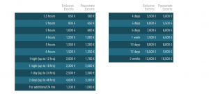 Escoreal-Highclass-Escort review costs