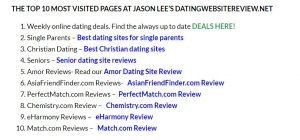 DatingWebsiteReview.net most visited sites
